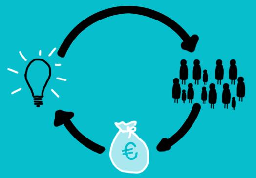 Ante los nuevos retos sociales, surge la financiación colectiva