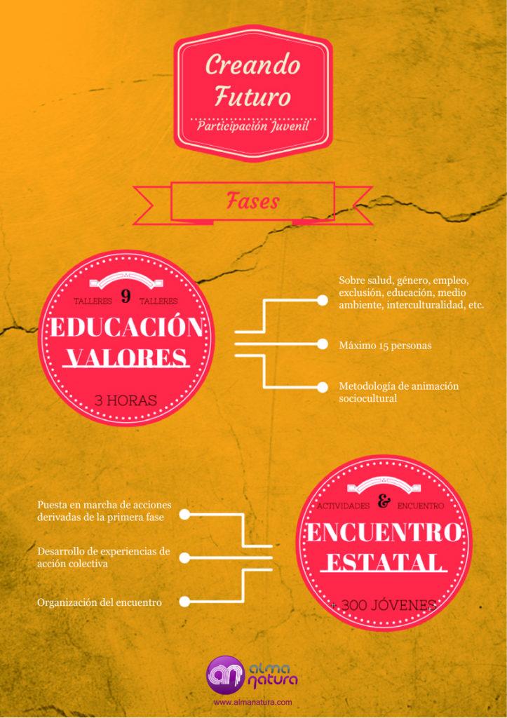 Infografia_Creando