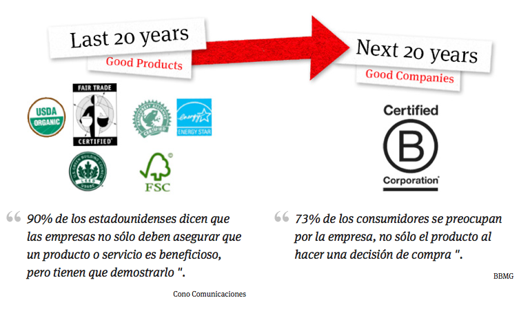 Vision BCorporation