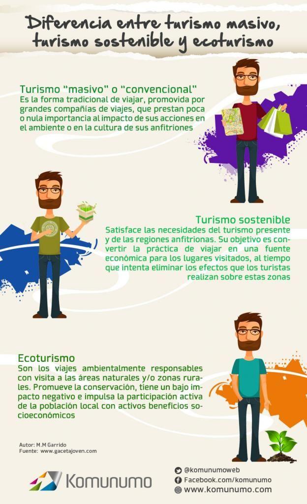 infografia_turismo_responsable