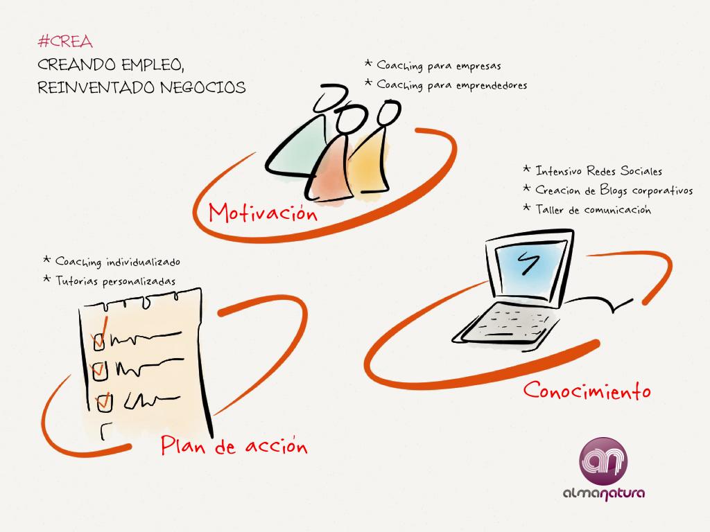 proyecto_CREA