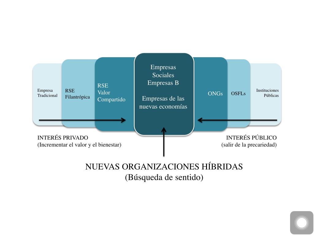 empresa_hibrida