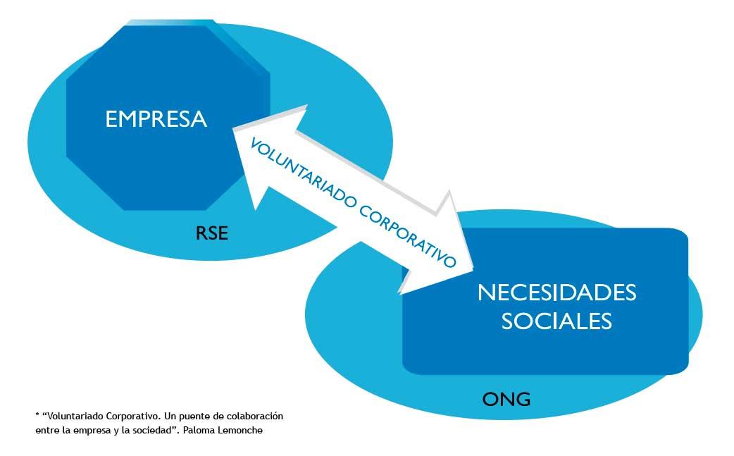 infografia_voluntariadocorporativo