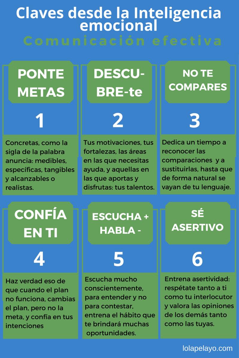 claves_comunicacion_inteligencia_emocional