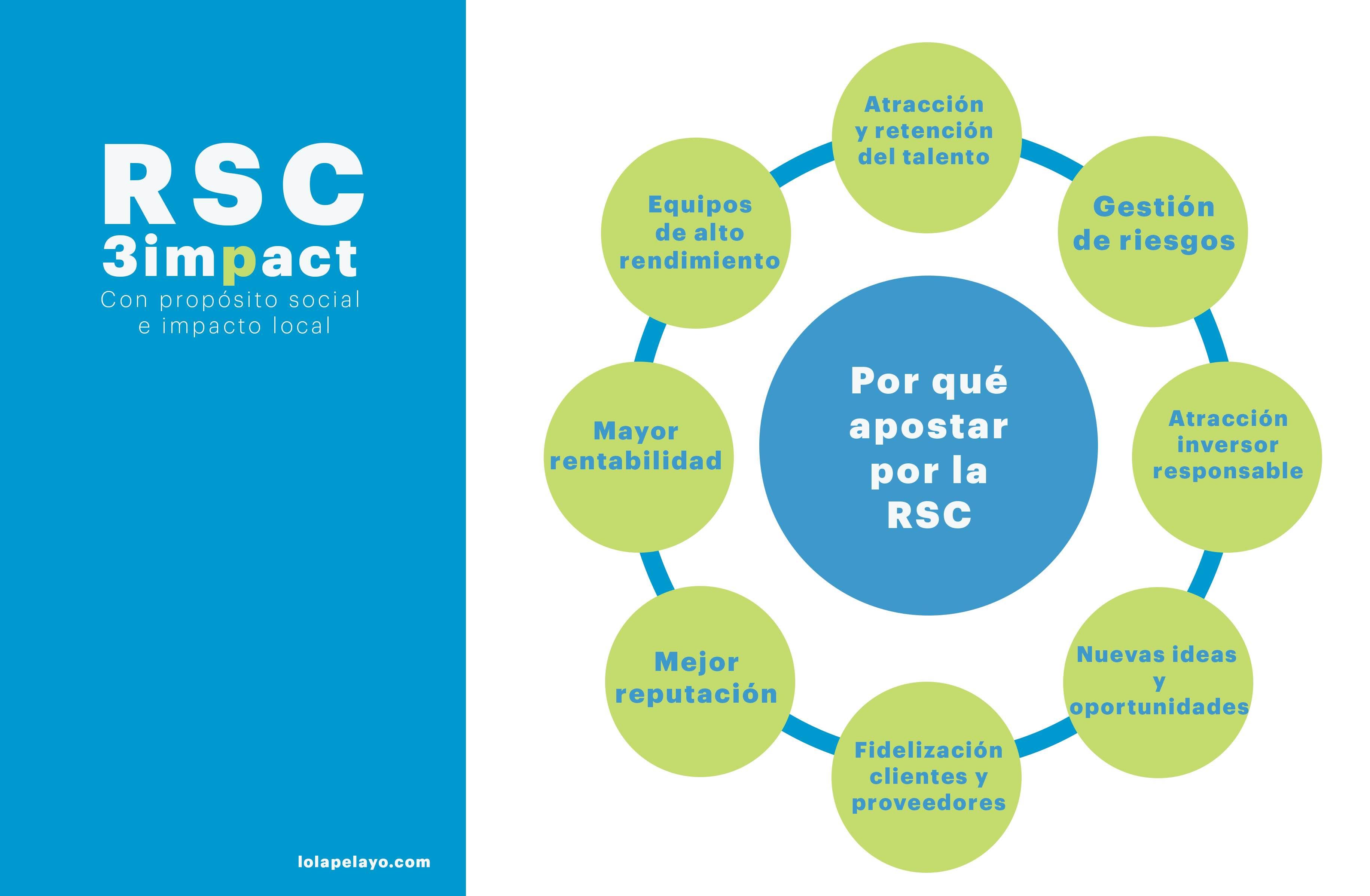 Beneficios_RSC