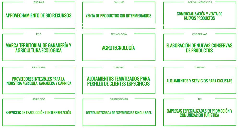 yacimientos_de_empleo_rural